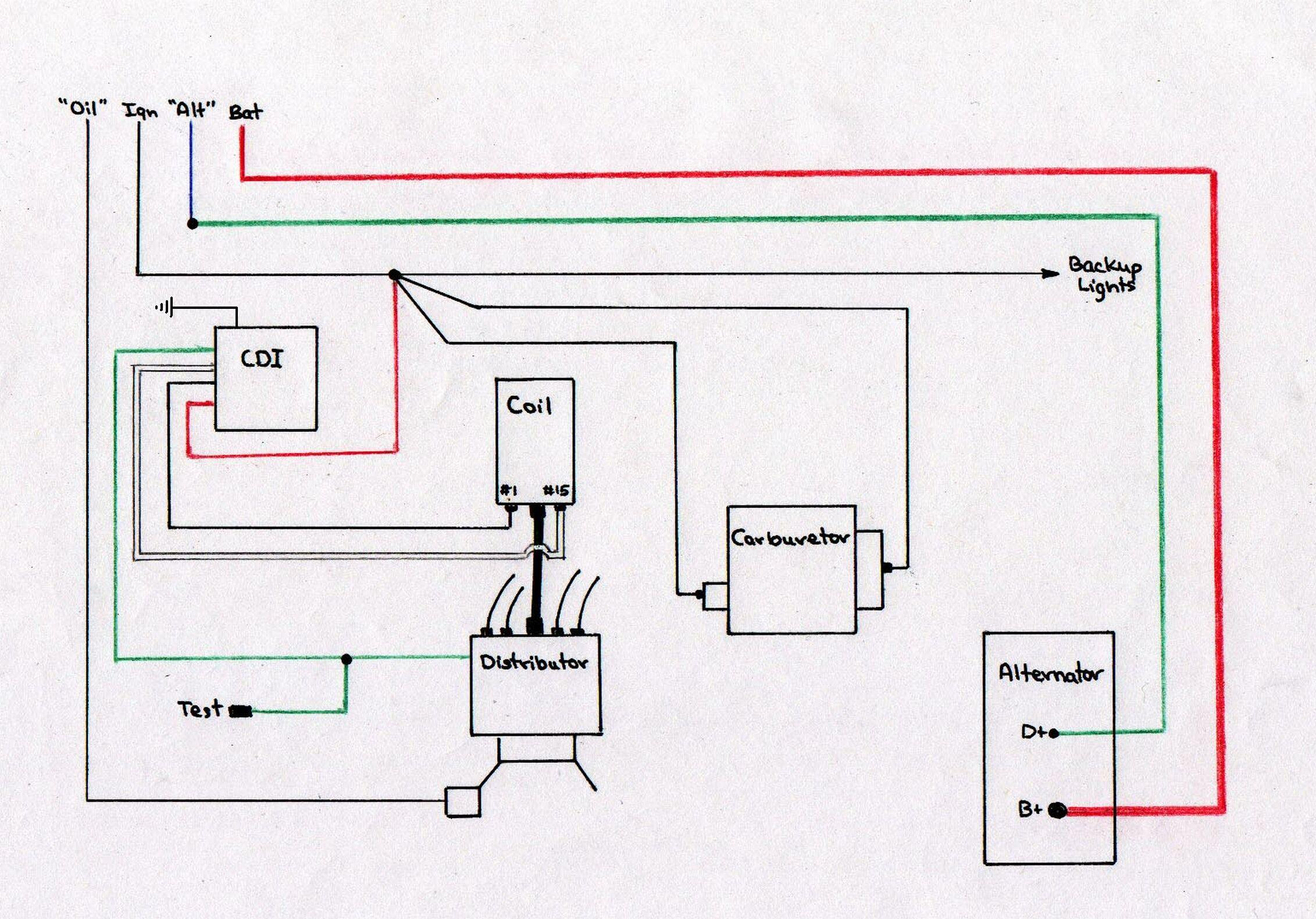 CDI  Pin Cdi Wiring Diagram Coil on
