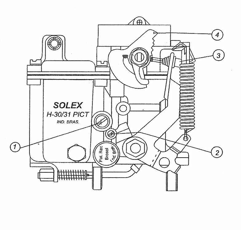 solex carbs manual how to and user guide instructions u2022 rh taxibermuda co Como Carburar Un Carburador Carburador E Carro